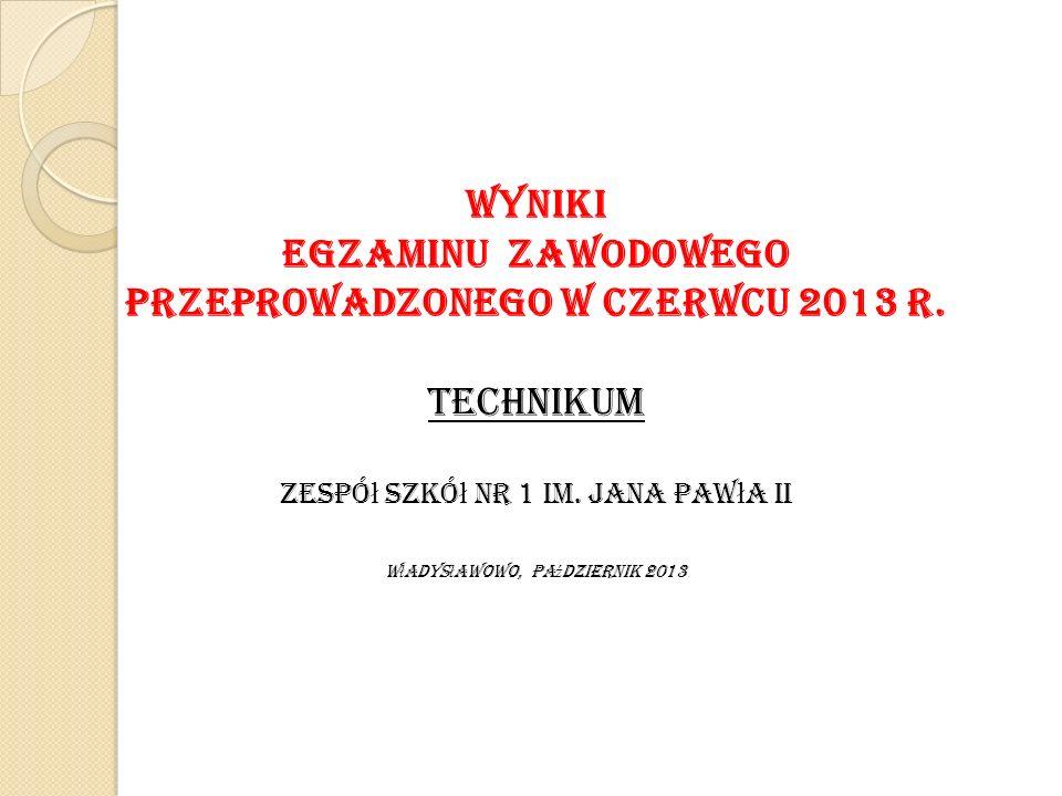 WYNIKI egzaminu zawodowego przeprowadzonego w czerwcu 2013 r.