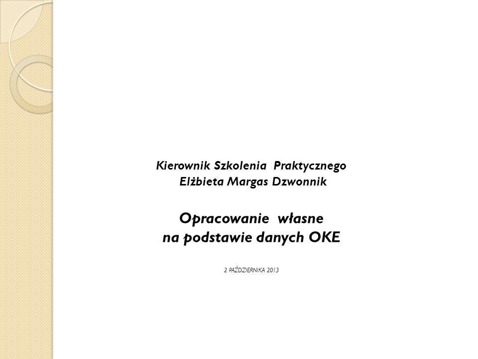 Kierownik Szkolenia Praktycznego Elżbieta Margas Dzwonnik Opracowanie własne na podstawie danych OKE 2 PAŹDZIERNIKA 2013
