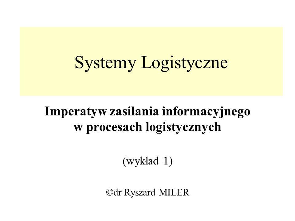 Systemy Logistyczne Imperatyw zasilania informacyjnego w procesach logistycznych (wykład 1) ©dr Ryszard MILER