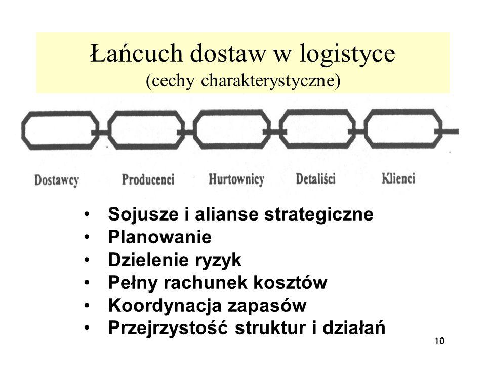 10 Łańcuch dostaw w logistyce (cechy charakterystyczne) Sojusze i alianse strategiczne Planowanie Dzielenie ryzyk Pełny rachunek kosztów Koordynacja z