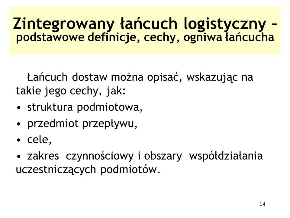 14 Zintegrowany łańcuch logistyczny – podstawowe definicje, cechy, ogniwa łańcucha Łańcuch dostaw można opisać, wskazując na takie jego cechy, jak: st