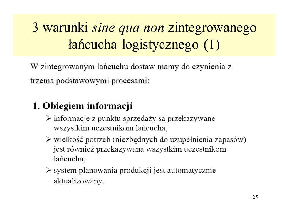 25 3 warunki sine qua non zintegrowanego łańcucha logistycznego (1)