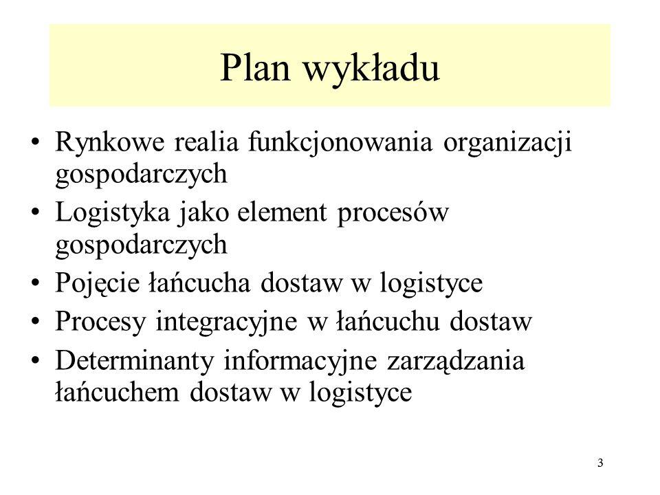 33 Plan wykładu Rynkowe realia funkcjonowania organizacji gospodarczych Logistyka jako element procesów gospodarczych Pojęcie łańcucha dostaw w logist