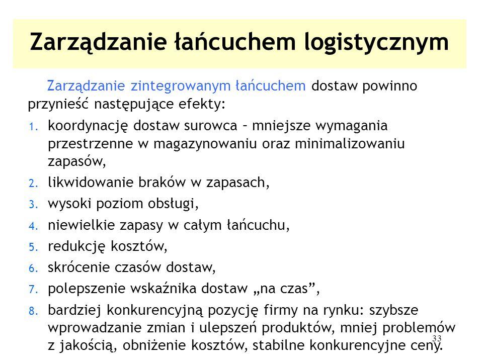 33 Zarządzanie łańcuchem logistycznym Zarządzanie zintegrowanym łańcuchem dostaw powinno przynieść następujące efekty: 1. koordynację dostaw surowca –