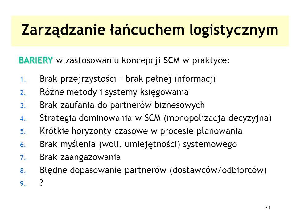 34 Zarządzanie łańcuchem logistycznym BARIERY BARIERY w zastosowaniu koncepcji SCM w praktyce: 1. Brak przejrzystości – brak pełnej informacji 2. Różn