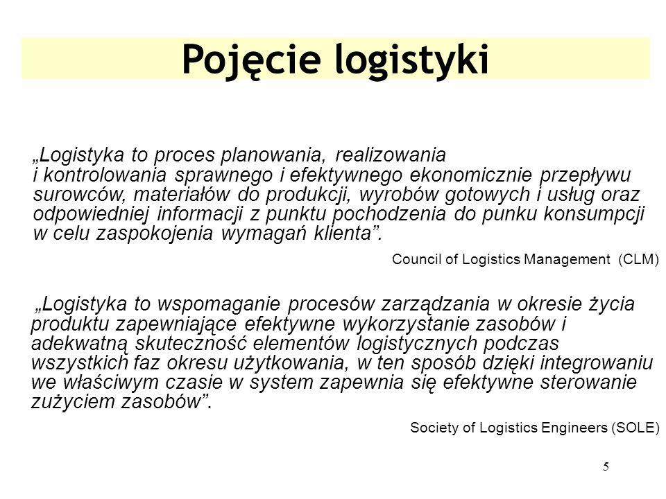 5 Pojęcie logistyki Logistyka to proces planowania, realizowania i kontrolowania sprawnego i efektywnego ekonomicznie przepływu surowców, materiałów d
