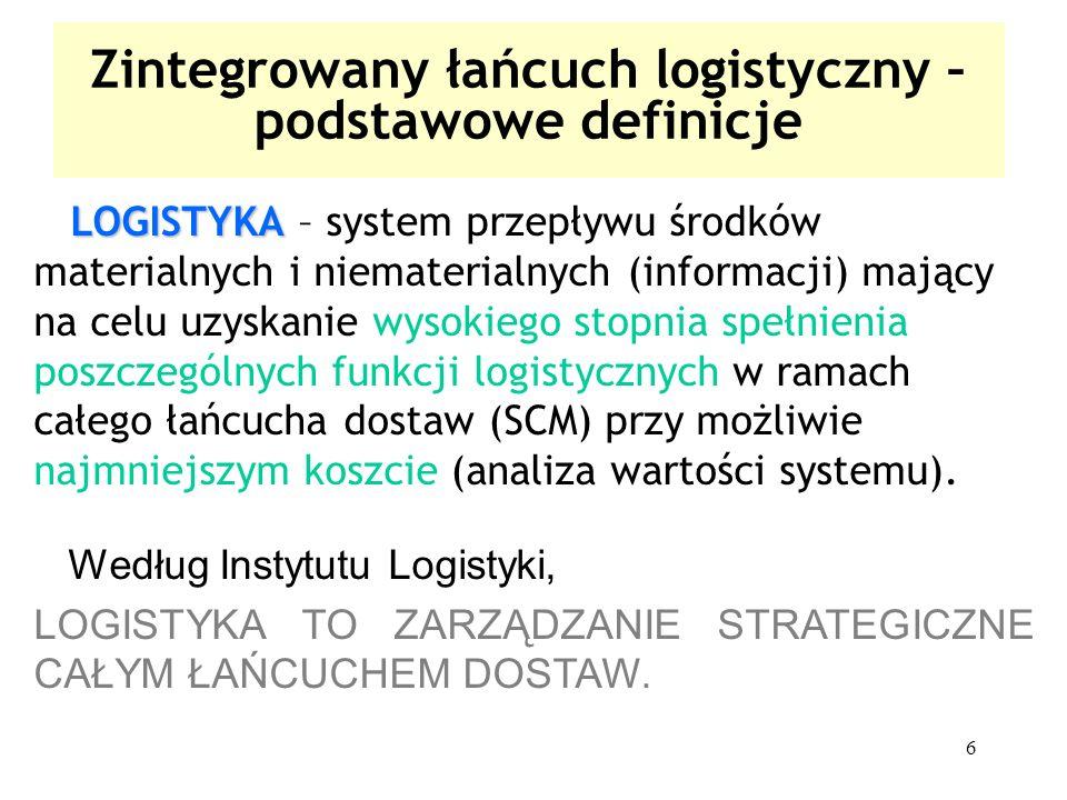 7 Zintegrowany łańcuch logistyczny – podstawowe definicje W modelu logistyki gospodarczej wyróżnia się następujące łańcuchy logistyczne: łańcuch dostaw łańcuch dostaw – dotyczy procesów zaopatrzenia surowcowego, wytwarzania i przemieszczania; łańcuch konserwacji (serwisu) łańcuch konserwacji (serwisu) – dotyczy utrzymania dóbr we właściwym stanie; łańcuch usuwania (transformacji) łańcuch usuwania (transformacji) – obejmuje procesy gromadzenia, a następnie recyrkulacji lub likwidacji odpadów.
