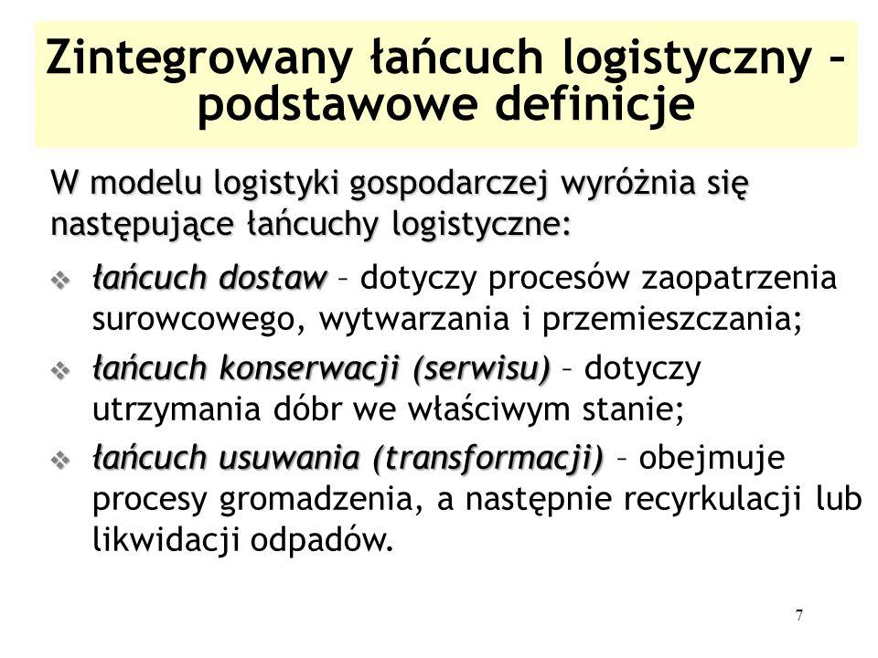 8 Zintegrowany łańcuch logistyczny – podstawowe definicje Łańcuch logistyczny (dostaw) można więc definiować jako: Integrującą filozofię zarządzania całym przepływem w kanale dystrybucji od dostawy do ostatecznego klienta (M.C.