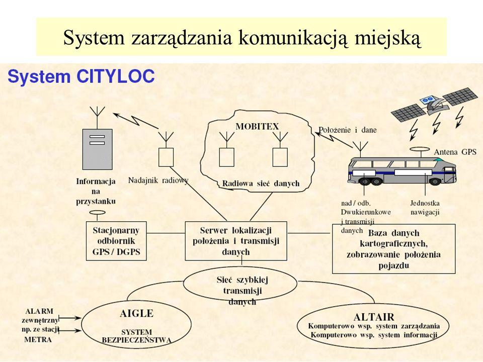 System zarządzania komunikacją miejską