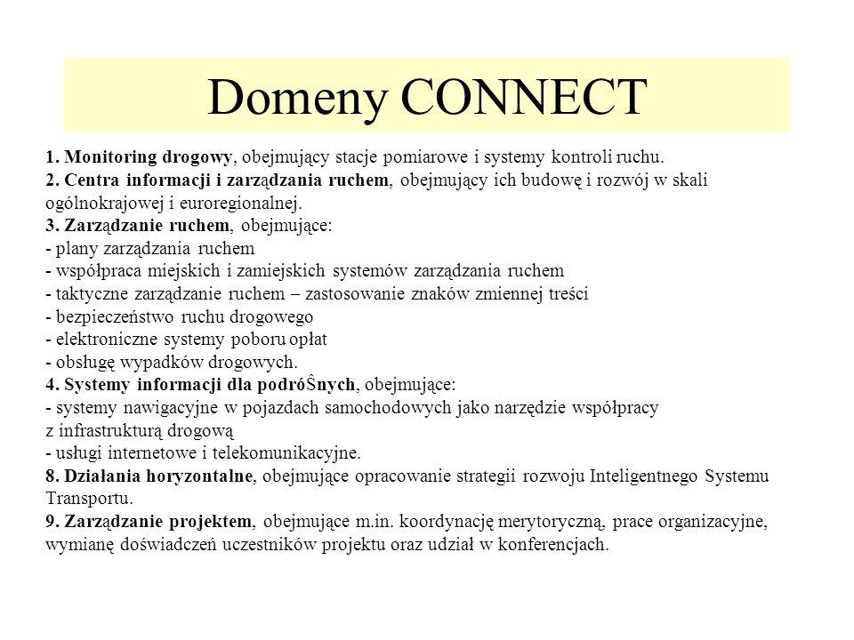 Domeny CONNECT 1.Monitoring drogowy, obejmujący stacje pomiarowe i systemy kontroli ruchu.