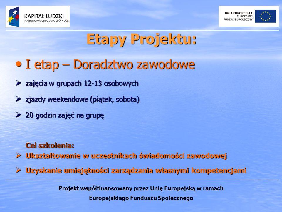 Etapy Projektu: I etap – Doradztwo zawodowe I etap – Doradztwo zawodowe zajęcia w grupach 12-13 osobowych zajęcia w grupach 12-13 osobowych zjazdy wee