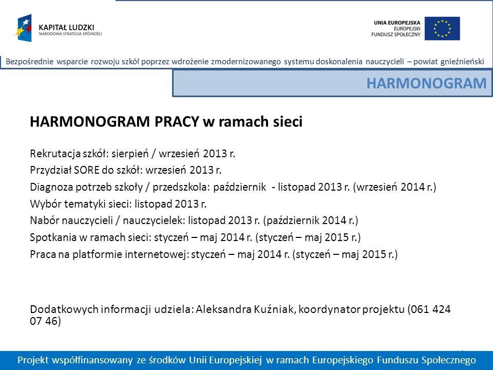 16 Projekt współfinansowany ze środków Unii Europejskiej w ramach Europejskiego Funduszu Społecznego HARMONOGRAM HARMONOGRAM PRACY w ramach sieci Rekrutacja szkół: sierpień / wrzesień 2013 r.
