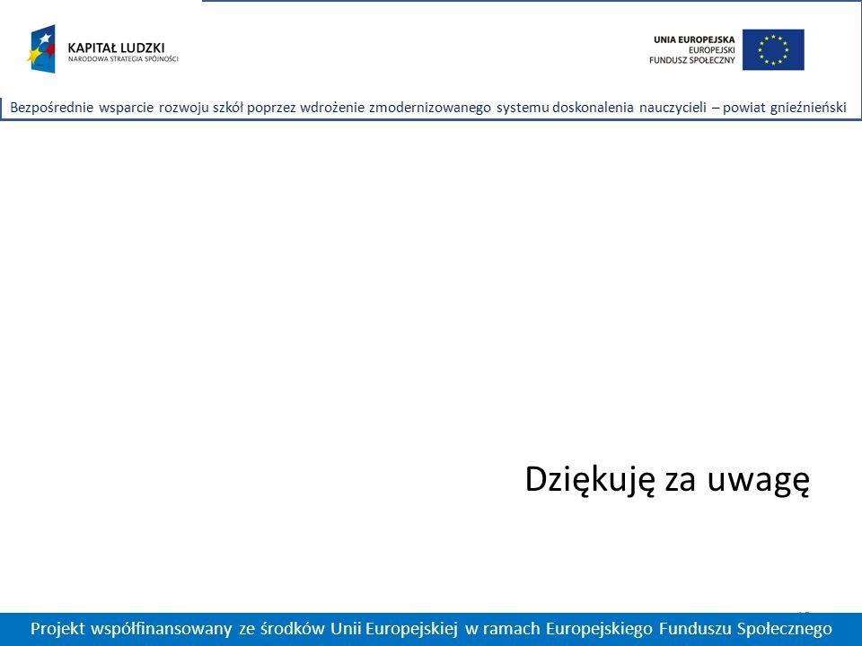 Dziękuję za uwagę 18 Projekt współfinansowany ze środków Unii Europejskiej w ramach Europejskiego Funduszu Społecznego