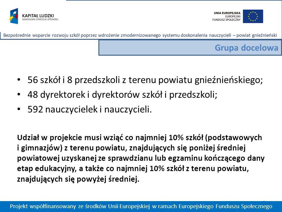 56 szkół i 8 przedszkoli z terenu powiatu gnieźnieńskiego; 48 dyrektorek i dyrektorów szkół i przedszkoli; 592 nauczycielek i nauczycieli.