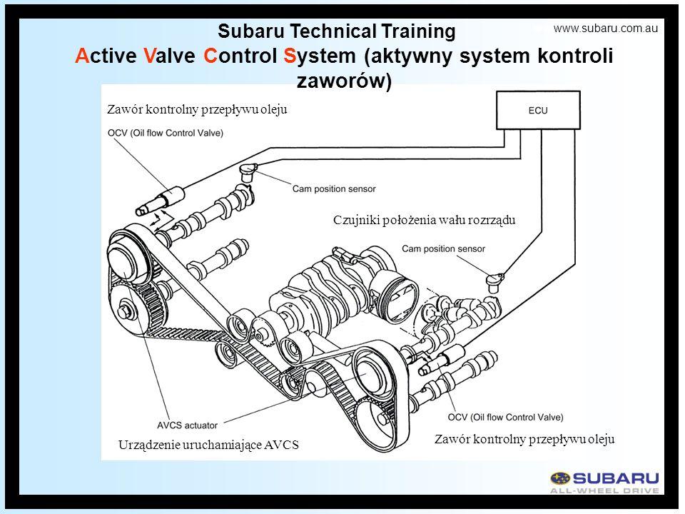 www.subaru.com.au Active Valve Control System (aktywny system kontroli zaworów) Subaru Technical Training Czujniki położenia wału rozrządu Urządzenie uruchamiające AVCS Zawór kontrolny przepływu oleju