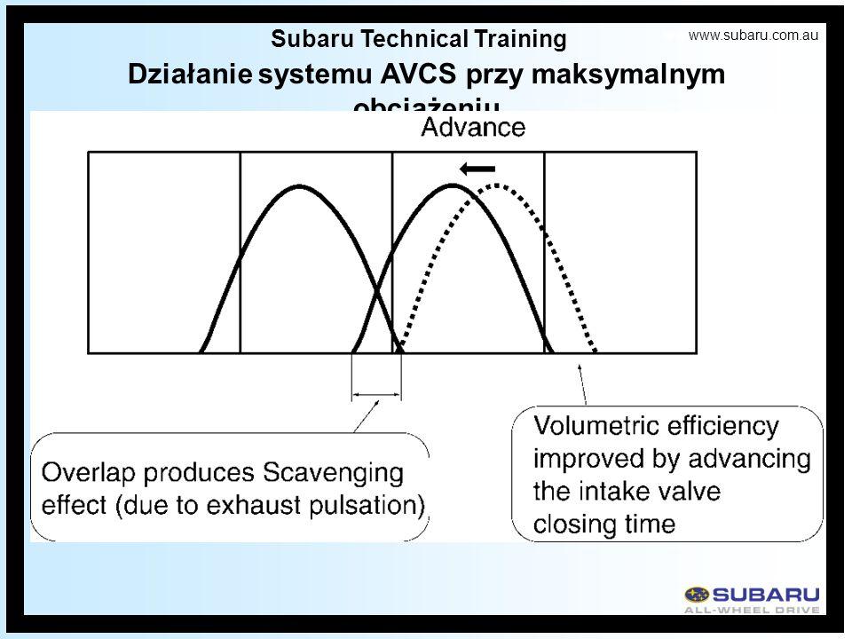 www.subaru.com.au Subaru Technical Training Działanie systemu AVCS przy maksymalnym obciążeniu Ustawienie rozrządu zmienia się od przyspieszonego poprzez opóźnione do przyspieszonego w czasie wzrostu prędkości silnika