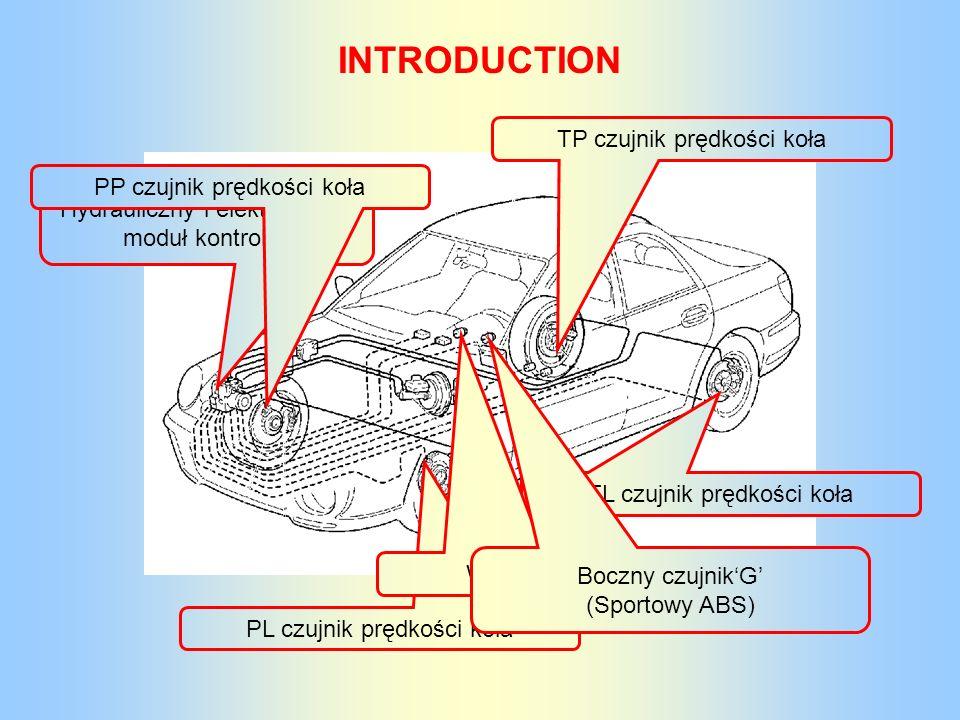 INTRODUCTION Hydrauliczny i elektroniczny moduł kontrolny PL czujnik prędkości koła TP czujnik prędkości koła TL czujnik prędkości koła PP czujnik prę