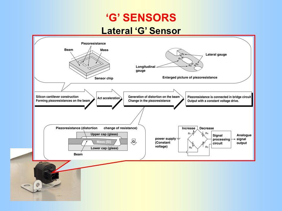 G SENSORS Lateral G Sensor