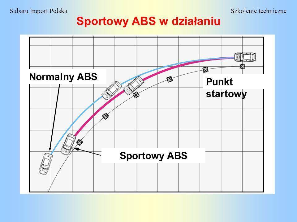 Szkolenie techniczneSubaru Import Polska Sportowy ABS Punkt startowy Normalny ABS Sportowy ABS w działaniu