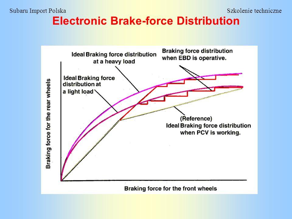 Szkolenie techniczneSubaru Import Polska Electronic Brake-force Distribution