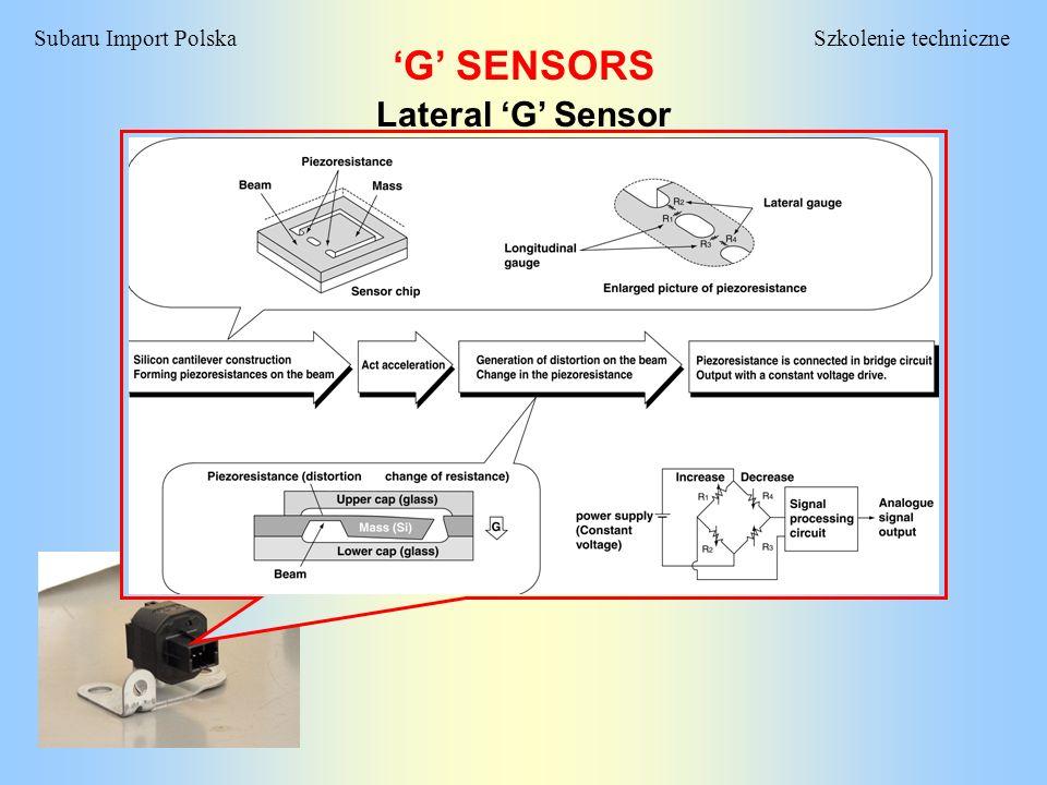 Szkolenie techniczneSubaru Import Polska G SENSORS Lateral G Sensor