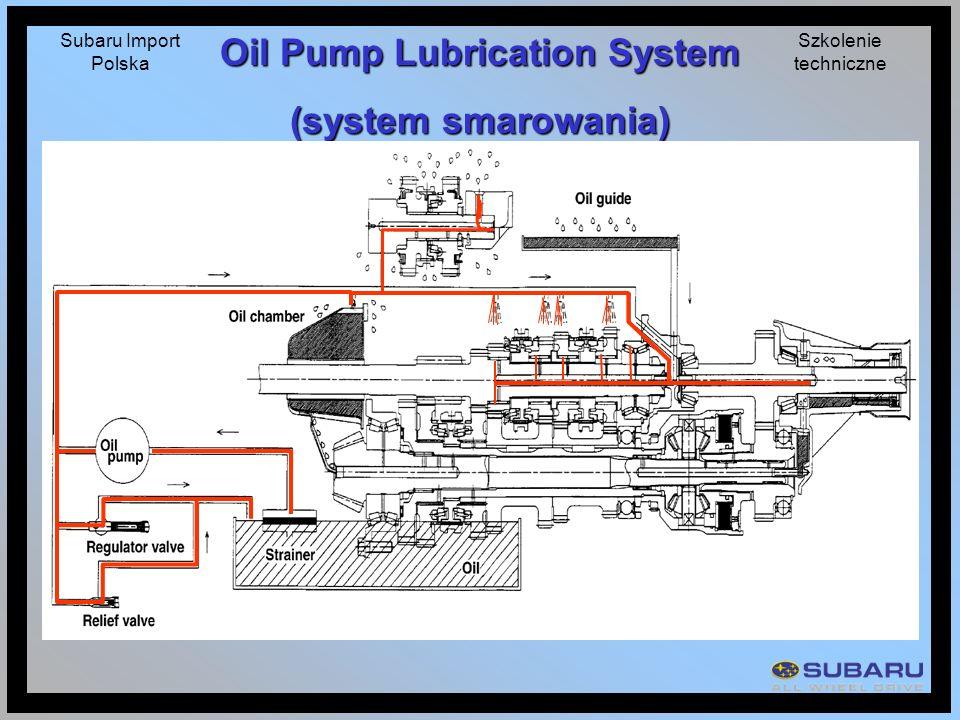 Subaru Import Polska Szkolenie techniczne Oil Pump Lubrication System (system smarowania)