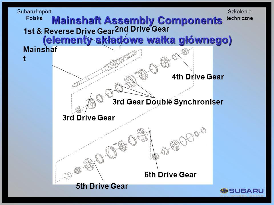 Subaru Import Polska Szkolenie techniczne Mainshaft Assembly Components (elementy składowe wałka głównego) Mainshaf t 1st & Reverse Drive Gear 2nd Dri