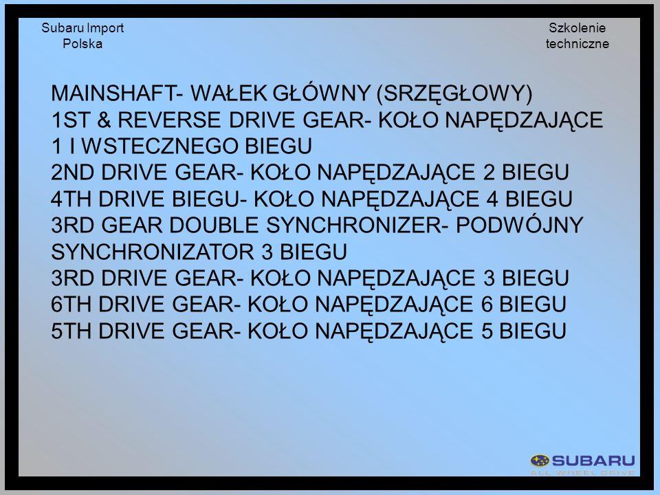Subaru Import Polska Szkolenie techniczne MAINSHAFT- WAŁEK GŁÓWNY (SRZĘGŁOWY) 1ST & REVERSE DRIVE GEAR- KOŁO NAPĘDZAJĄCE 1 I WSTECZNEGO BIEGU 2ND DRIV