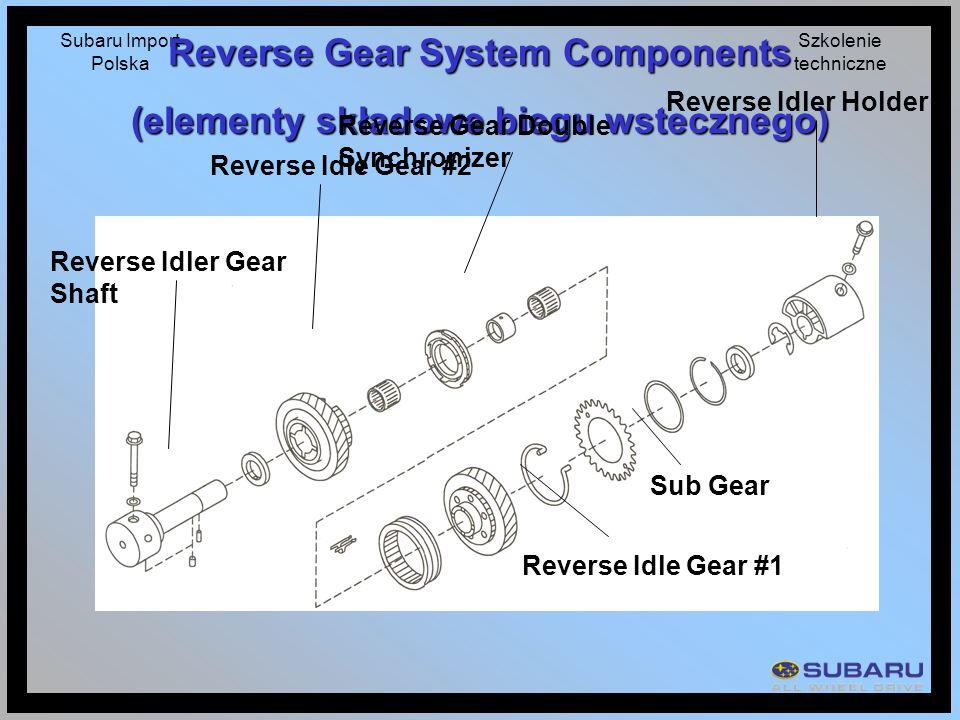 Subaru Import Polska Szkolenie techniczne Reverse Gear System Components (elementy składowe biegu wstecznego) Reverse Idler Gear Shaft Reverse Idle Ge