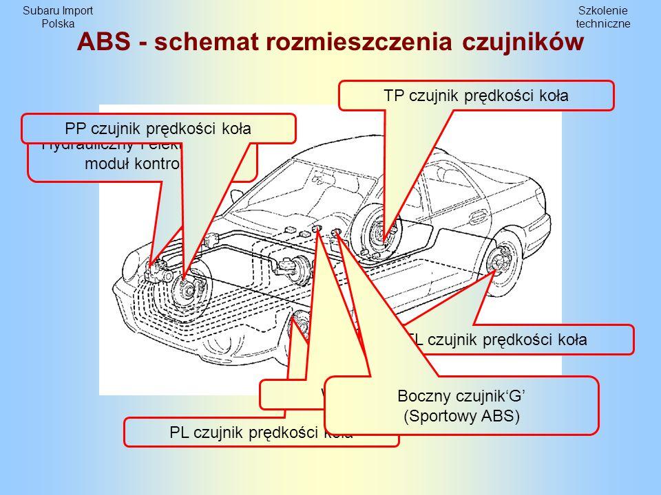 Szkolenie techniczne Subaru Import Polska Teoria kontroli poślizgu przez ABS