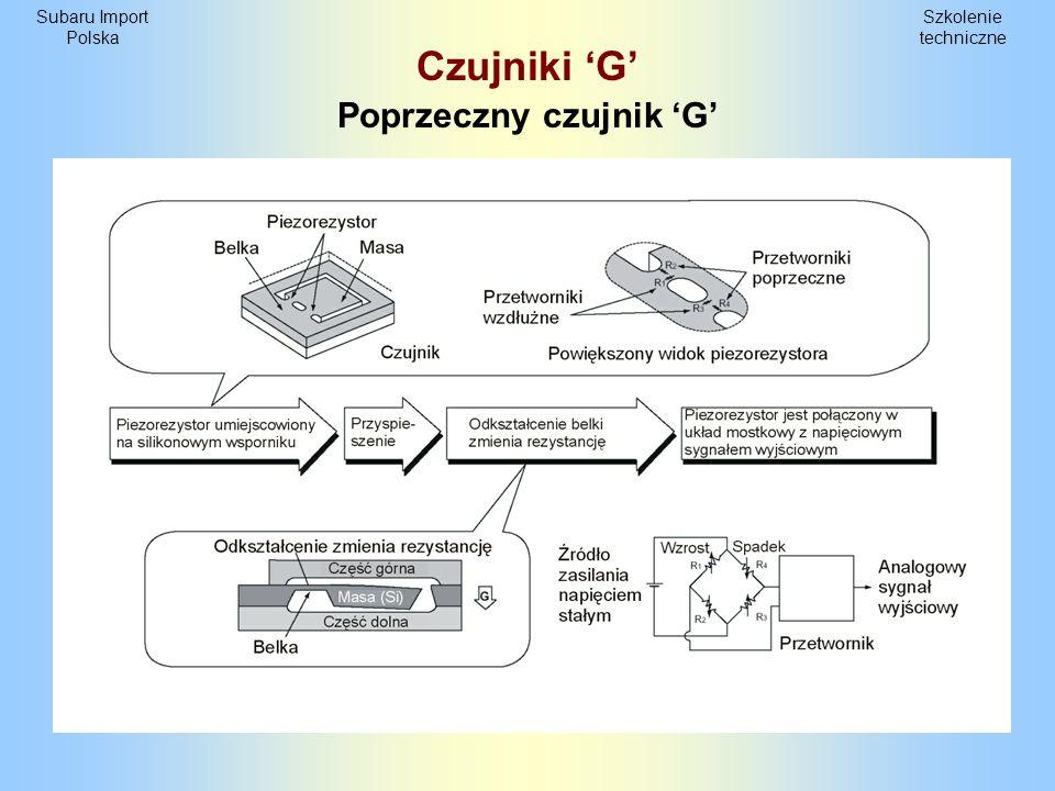 Szkolenie techniczne Subaru Import Polska Czujniki G Wzdłużny czujnik G