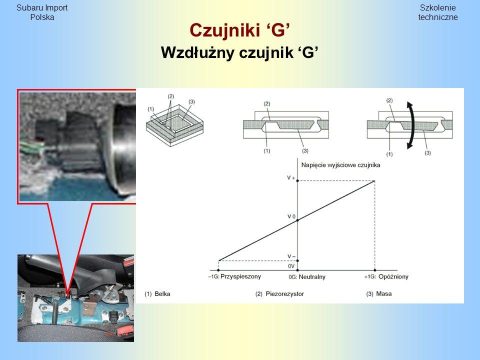Szkolenie techniczne Subaru Import Polska G SENSORS G Sensor Select Monitor Display