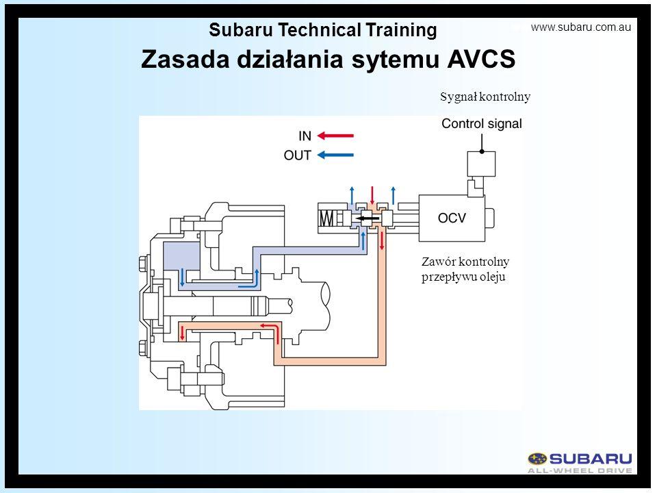 www.subaru.com.au Subaru Technical Training Zasada działania sytemu AVCS Sygnał kontrolny Zawór kontrolny przepływu oleju