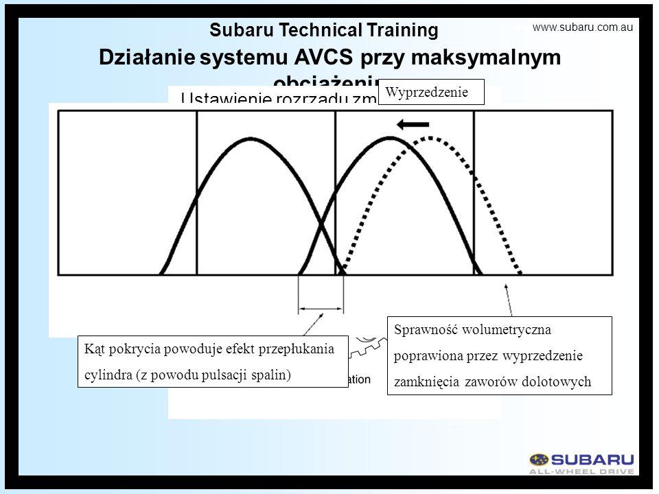 www.subaru.com.au Subaru Technical Training Działanie systemu AVCS przy maksymalnym obciążeniu Ustawienie rozrządu zmienia się od przyspieszonego popr