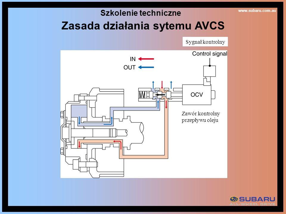 www.subaru.com.au Szkolenie techniczne Zasada działania sytemu AVCS Sygnał kontrolny Zawór kontrolny przepływu oleju