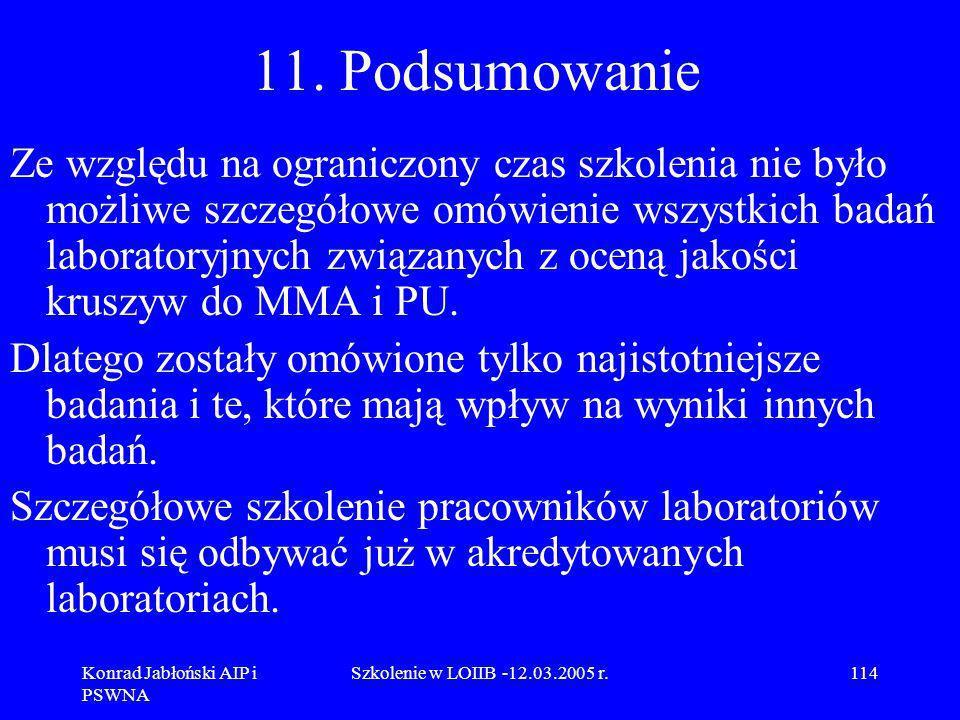 Konrad Jabłoński AIP i PSWNA Szkolenie w LOIIB -12.03.2005 r.114 11. Podsumowanie Ze względu na ograniczony czas szkolenia nie było możliwe szczegółow