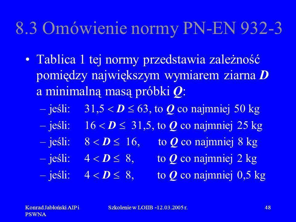 Konrad Jabłoński AIP i PSWNA Szkolenie w LOIIB -12.03.2005 r.48 8.3 Omówienie normy PN-EN 932-3 Tablica 1 tej normy przedstawia zależność pomiędzy naj