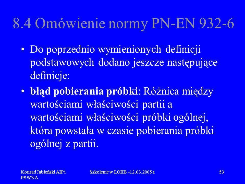 Konrad Jabłoński AIP i PSWNA Szkolenie w LOIIB -12.03.2005 r.53 8.4 Omówienie normy PN-EN 932-6 Do poprzednio wymienionych definicji podstawowych doda