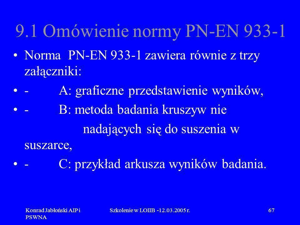 Konrad Jabłoński AIP i PSWNA Szkolenie w LOIIB -12.03.2005 r.67 9.1 Omówienie normy PN-EN 933-1 Norma PN-EN 933-1 zawiera równie z trzy załączniki: -