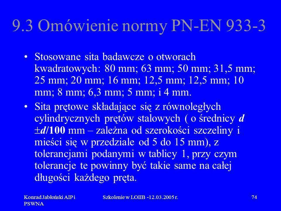 Konrad Jabłoński AIP i PSWNA Szkolenie w LOIIB -12.03.2005 r.74 9.3 Omówienie normy PN-EN 933-3 Stosowane sita badawcze o otworach kwadratowych: 80 mm