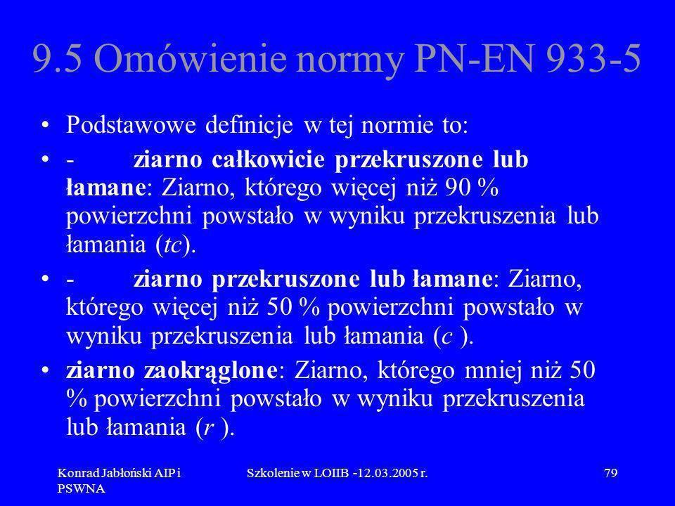 Konrad Jabłoński AIP i PSWNA Szkolenie w LOIIB -12.03.2005 r.79 9.5 Omówienie normy PN-EN 933-5 Podstawowe definicje w tej normie to: - ziarno całkowi