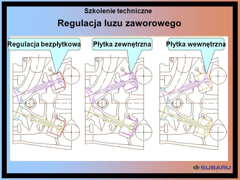 Szkolenie techniczne Regulacja luzu zaworowego Regulacja bezpłytkowaPłytka zewnętrznaPłytka wewnętrzna