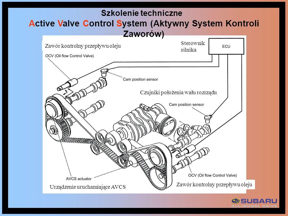 Active Valve Control System (Aktywny System Kontroli Zaworów) Szkolenie techniczne Czujniki położenia wału rozrządu Urządzenie uruchamiające AVCS Zawó