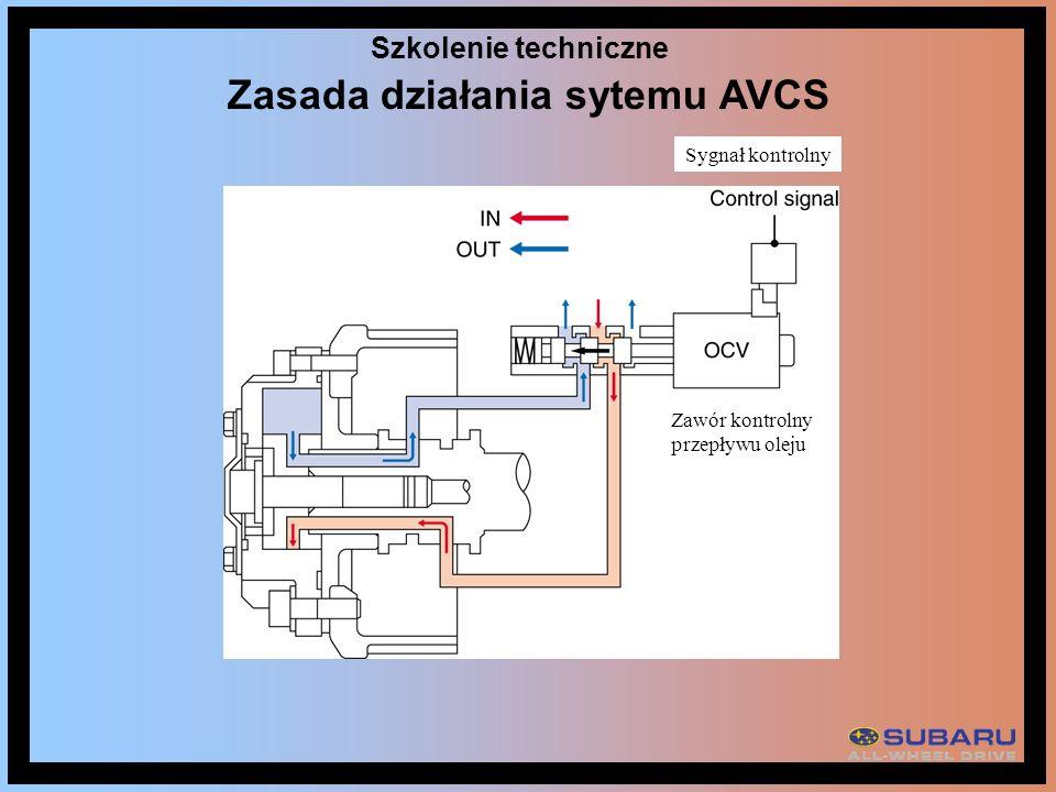 Przepływ oleju Szkolenie techniczne Układ AVCS jest sterowany ciśnieniem oleju silnikowego Zawór kontrolny jest sterowany przez ECM Olej z zaworu kontrolnego dostarczany jest do elementów wykonawczych przez dwa kanały wykonane w głowicy i wałku rozrządu Wałek rozrządu Koło zębate wałka rozrządu Urządzenie uruchamiające system AVCS