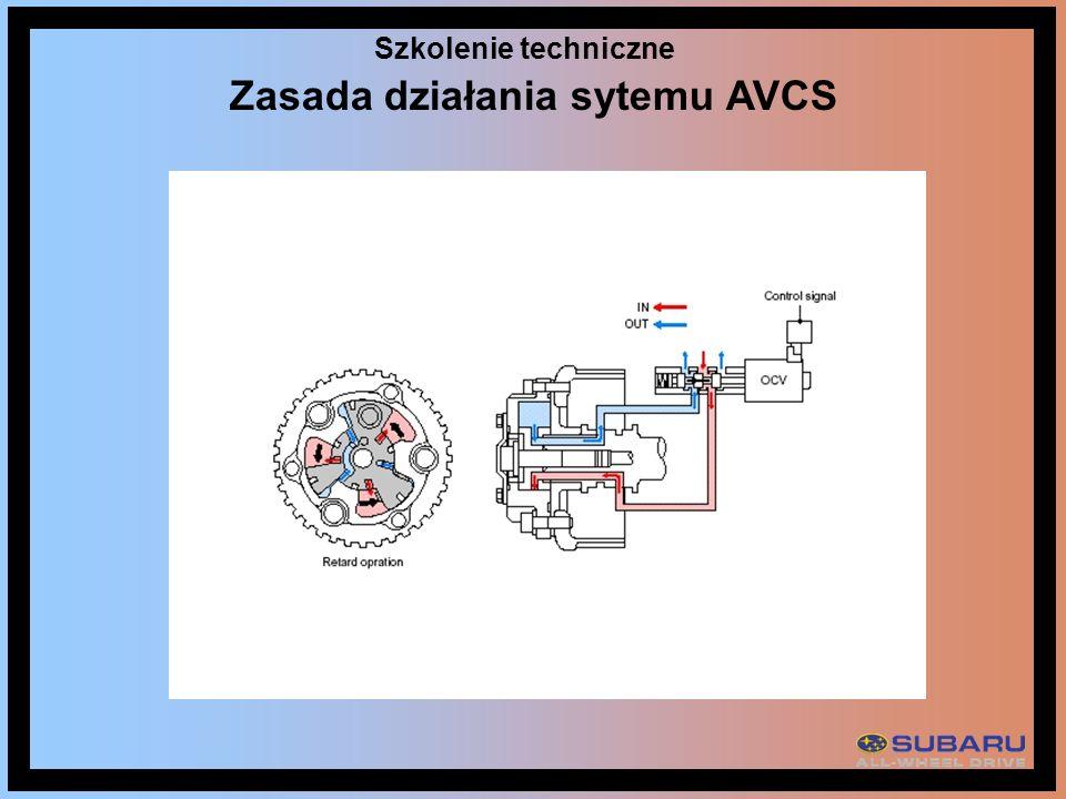 Szkolenie techniczne Zasada działania sytemu AVCS