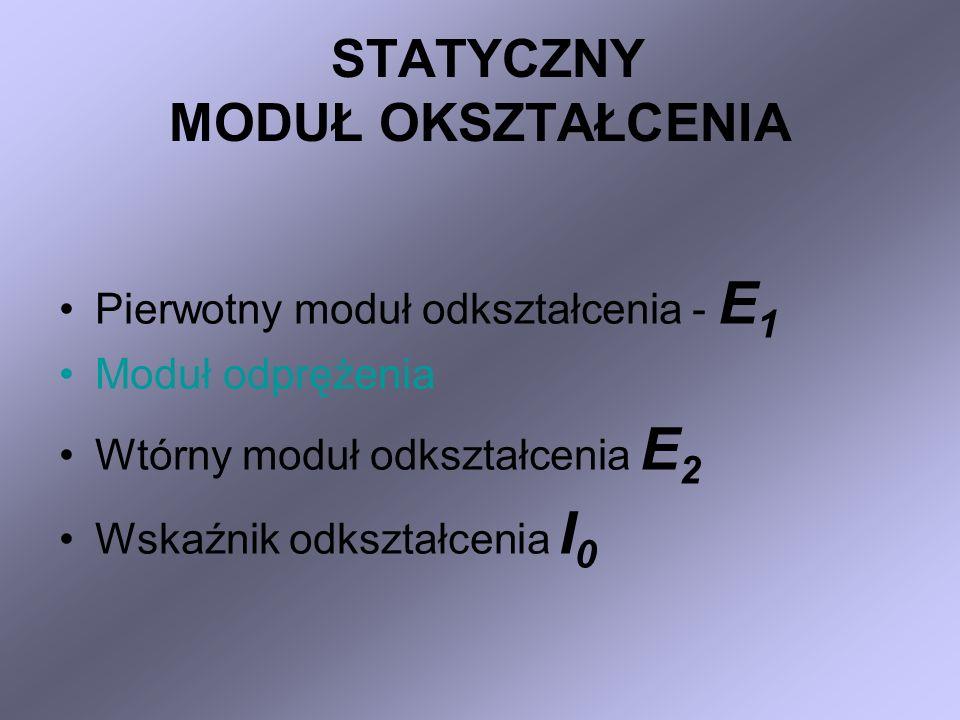 STATYCZNY MODUŁ OKSZTAŁCENIA Pierwotny moduł odkształcenia - E 1 Moduł odprężenia Wtórny moduł odkształcenia E 2 Wskaźnik odkształcenia I 0