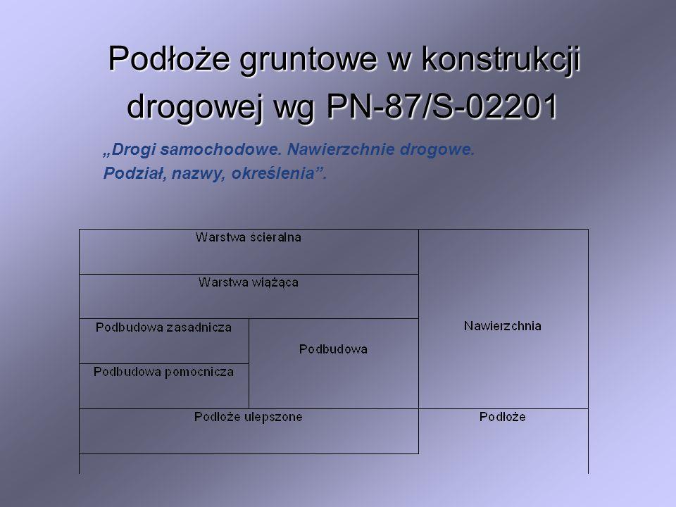 Podłoże gruntowe w konstrukcji drogowej wg PN-87/S-02201 Drogi samochodowe. Nawierzchnie drogowe. Podział, nazwy, określenia.