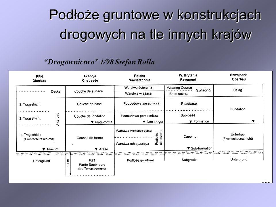 Podłoże gruntowe w konstrukcjach drogowych na tle innych krajów Drogownictwo 4/98 Stefan Rolla
