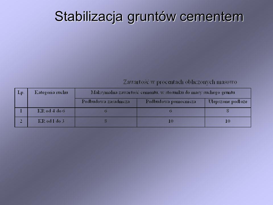 Stabilizacja gruntów cementem