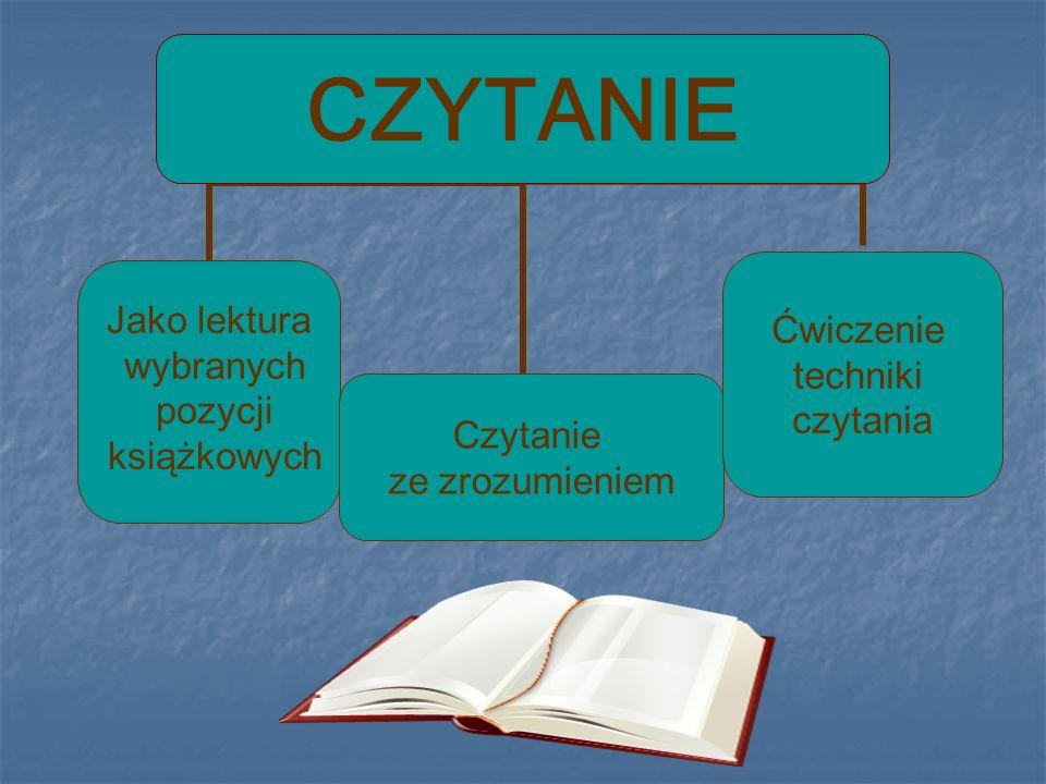 CZYTANIE Jako lektura wybranych pozycji książkowych Czytanie ze zrozumieniem Ćwiczenie techniki czytania